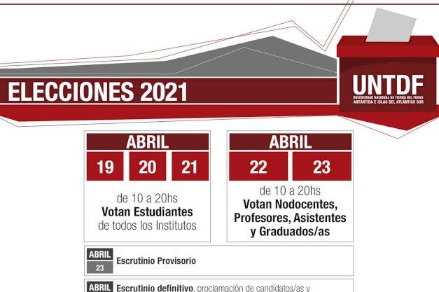 ELECCIONES UNTDF 2021